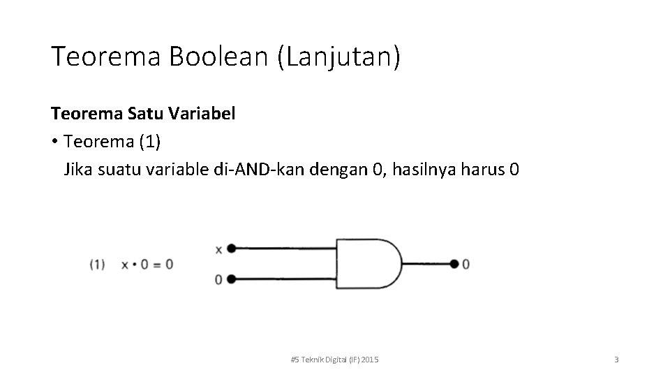 Teorema Boolean (Lanjutan) Teorema Satu Variabel • Teorema (1) Jika suatu variable di-AND-kan dengan