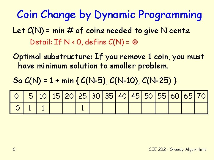 Coin Change by Dynamic Programming Let C(N) = min # of coins needed to