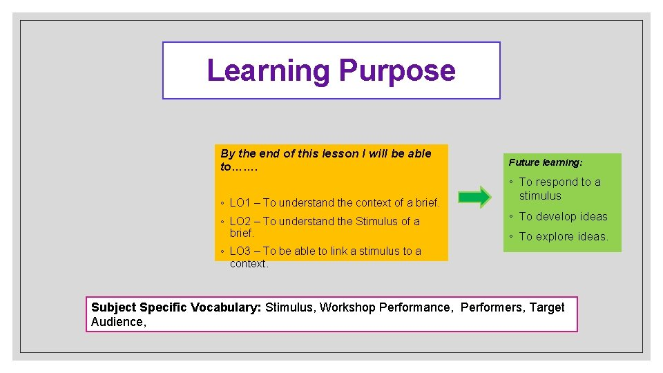 Learning Purpose By the end of this lesson I will be able to……. ◦
