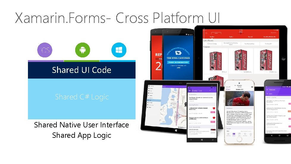 Xamarin. Forms- Cross Platform UI Shared UI Code Shared C# Logic Shared Native User