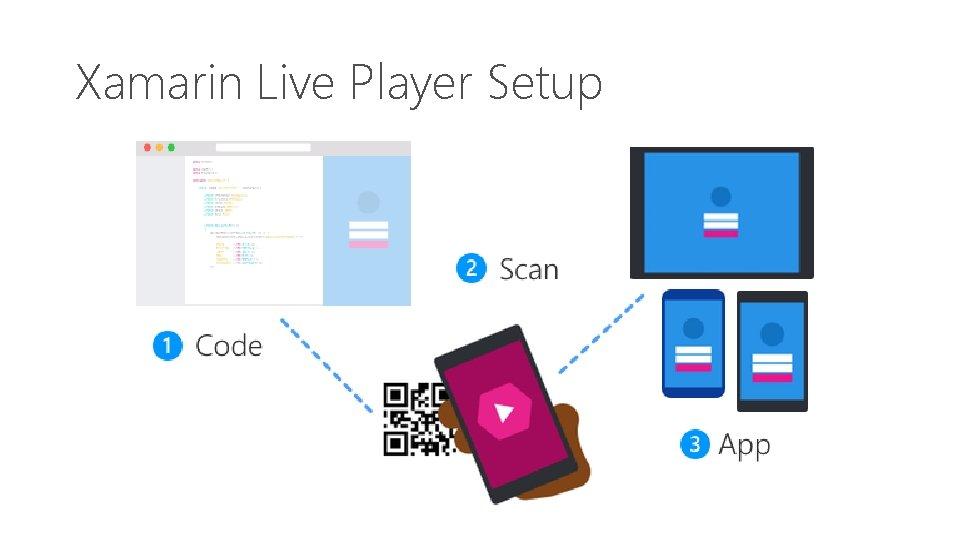 Xamarin Live Player Setup