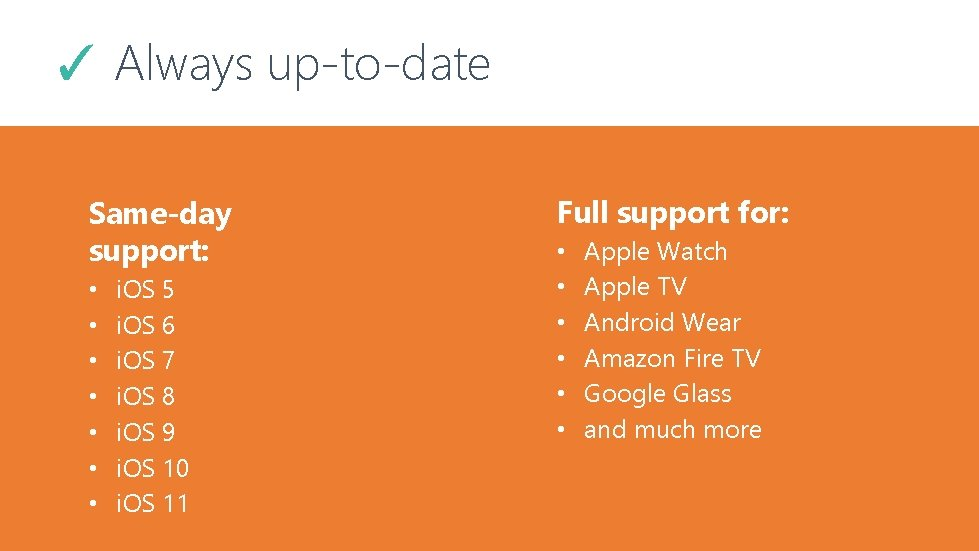 ✓ Always up-to-date Same-day support: • • i. OS 5 i. OS 6 i.