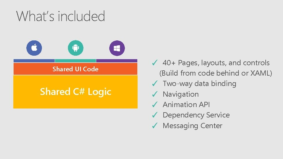 What's included Shared UI Code Shared C# Logic ✓ 40+ Pages, layouts, and controls