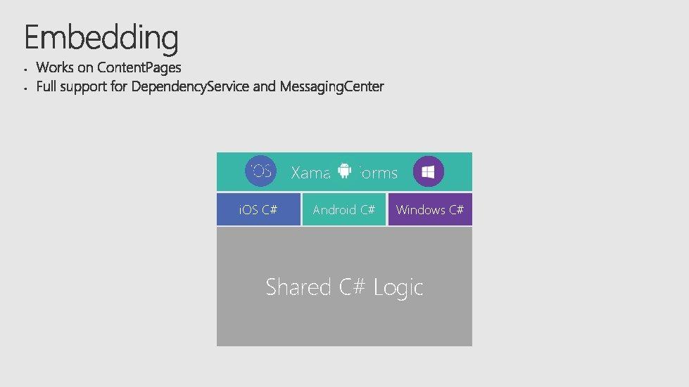 Xamarin. Forms i. OS C# Android C# Windows C# Shared C# Logic