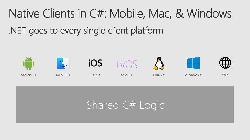 Android C# mac. OS C# i. OS C# tv. OS C# Linux C# Shared