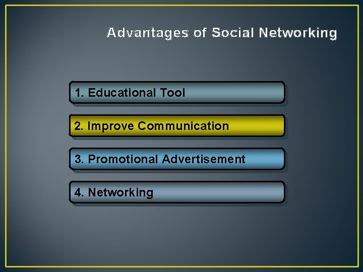Advantages of Social Networking 1. Educational Tool 2. Improve Communication 3. Promotional Advertisement 4.