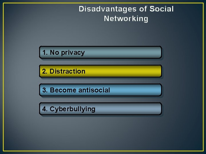 Disadvantages of Social Networking 1. No privacy 2. Distraction 3. Become antisocial 4. Cyberbullying