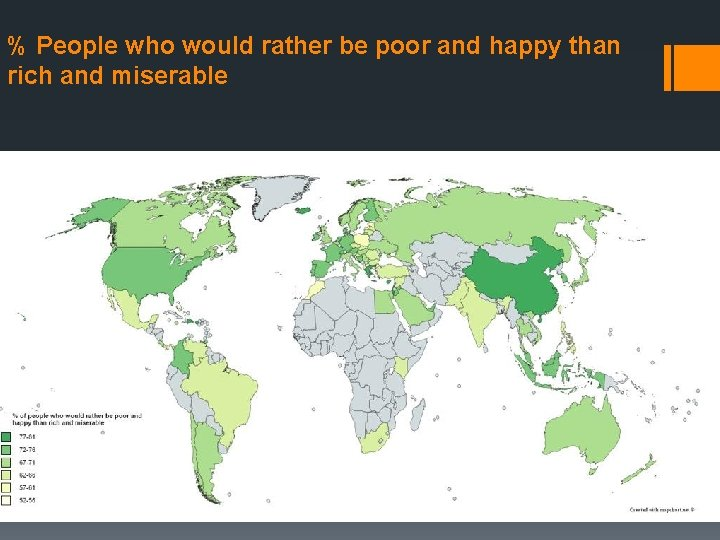 % People who would rather be poor and happy than rich and miserable