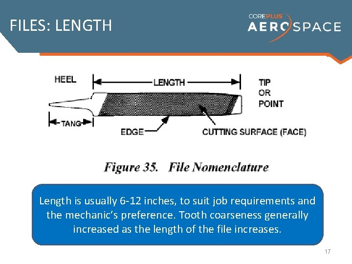FILES: LENGTH Length is usually 6 -12 inches, to suit job requirements and the