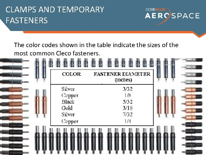 CLAMPS AND TEMPORARY FASTENERS The color codes shown in the table indicate the sizes