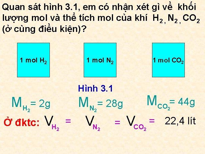 Quan sát hình 3. 1, em có nhận xét gì về khối lượng mol