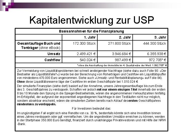 Kapitalentwicklung zur USP Basisannahmen für die Finanzplanung 1. Jahr 2. Jahr 3. Jahr Gesamtauflage