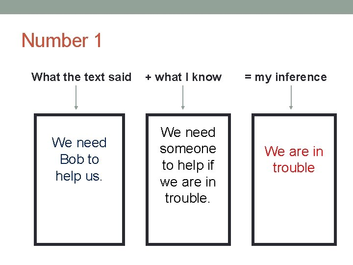 Number 1 What the text said We need Bob to help us. + what
