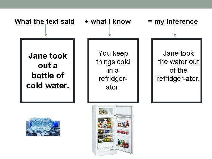 What the text said Jane took out a bottle of cold water. + what