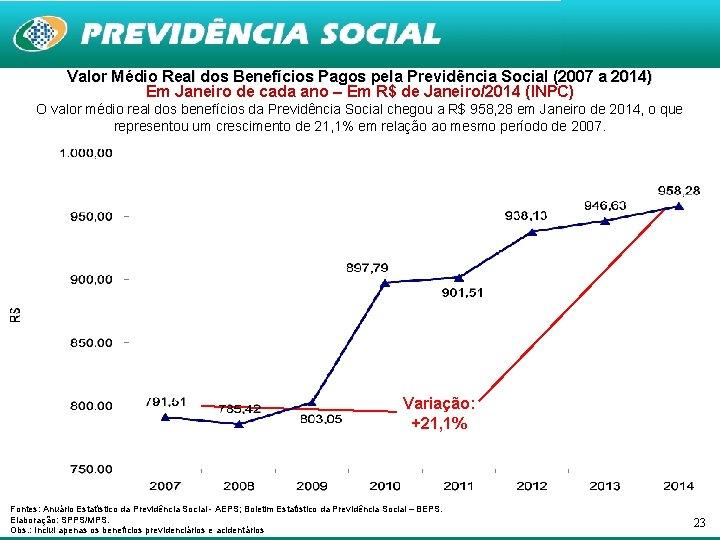 Valor Médio Real dos Benefícios Pagos pela Previdência Social (2007 a 2014) Em Janeiro