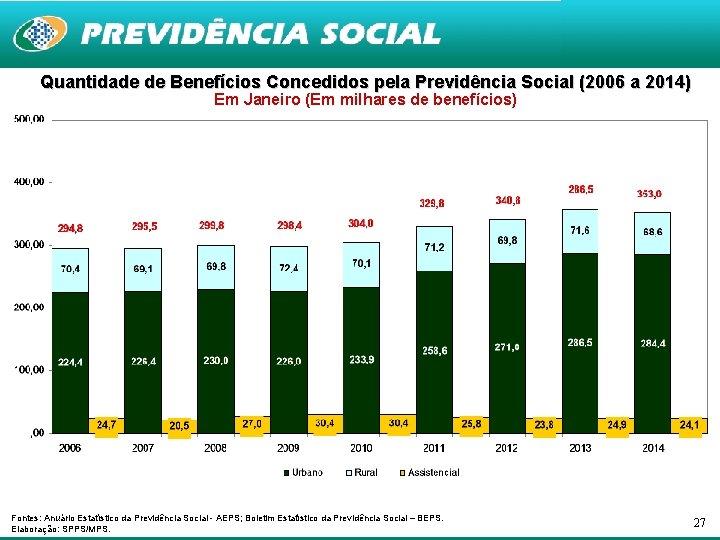 Quantidade de Benefícios Concedidos pela Previdência Social (2006 a 2014) Em Janeiro (Em milhares