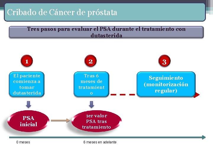 symptom checker deutsch prostate cancer treatment age 80