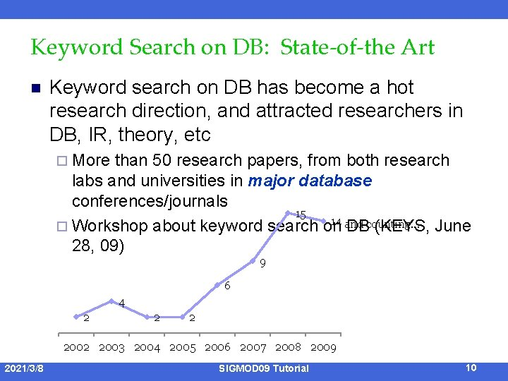 Keyword Search on DB: State-of-the Art n Keyword search on DB has become a