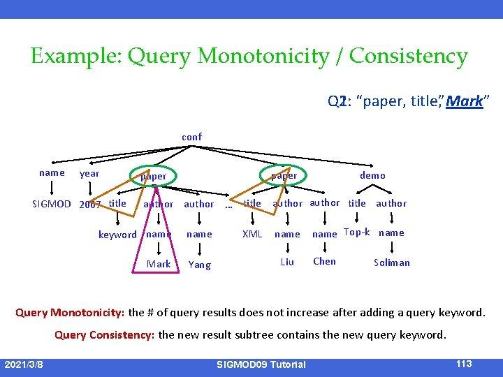 "Example: Query Monotonicity / Consistency Q 1: ""paper, title, Q 2: title"" Mark"" conf"