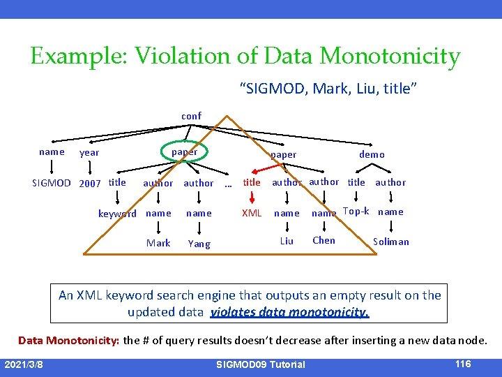 "Example: Violation of Data Monotonicity ""SIGMOD, Mark, Liu, title"" conf name paper year SIGMOD"