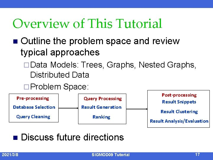 Overview of This Tutorial n Outline the problem space and review typical approaches ¨