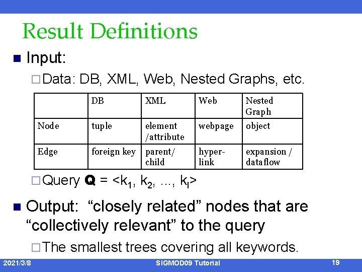 Result Definitions n Input: ¨ Data: DB, XML, Web, Nested Graphs, etc. DB XML