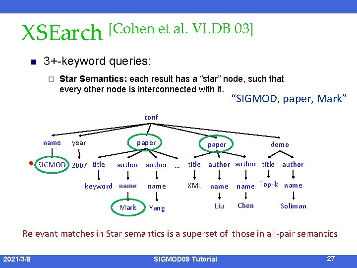 XSEarch [Cohen et al. VLDB 03] n 3+-keyword queries: ¨ Star Semantics: each result