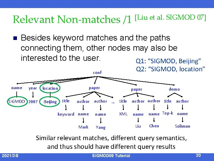Relevant Non-matches /1 [Liu et al. SIGMOD 07] n Besides keyword matches and the