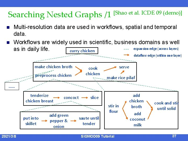 Searching Nested Graphs /1 [Shao et al. ICDE 09 (demo)] n n Multi-resolution data
