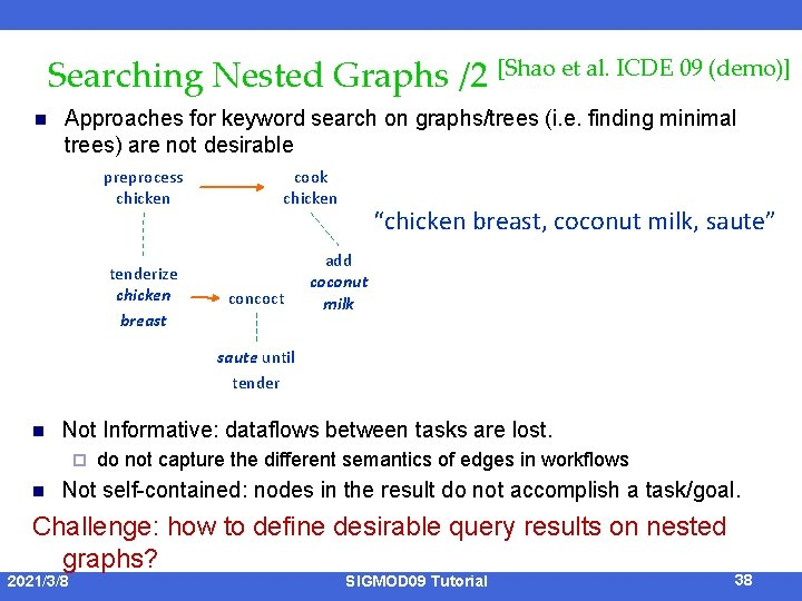 Searching Nested Graphs /2 [Shao et al. ICDE 09 (demo)] n Approaches for keyword