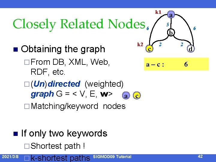 Closely Related Nodes 6 n Obtaining the graph ¨ From k 2 c k