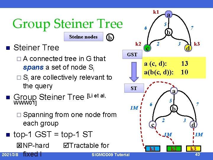 k 1 Group Steiner Tree Steine nodes n Steiner Tree ¨A connected tree in