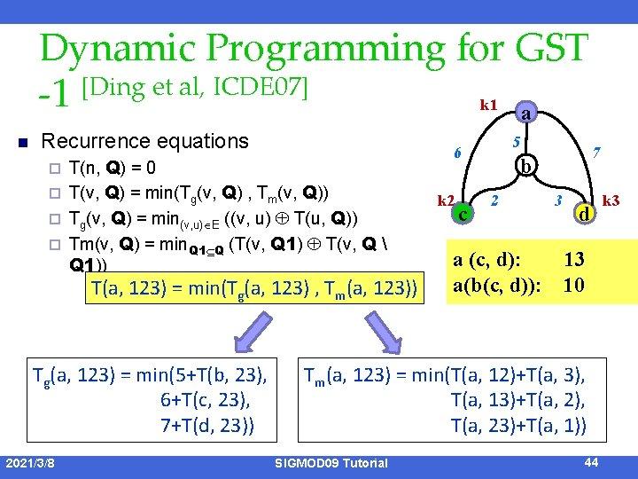 Dynamic Programming for GST [Ding et al, ICDE 07] -1 k 1 a n