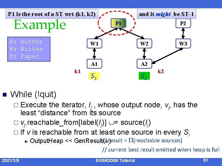 P 1 is the root of a ST wrt (k 1, k 2) and