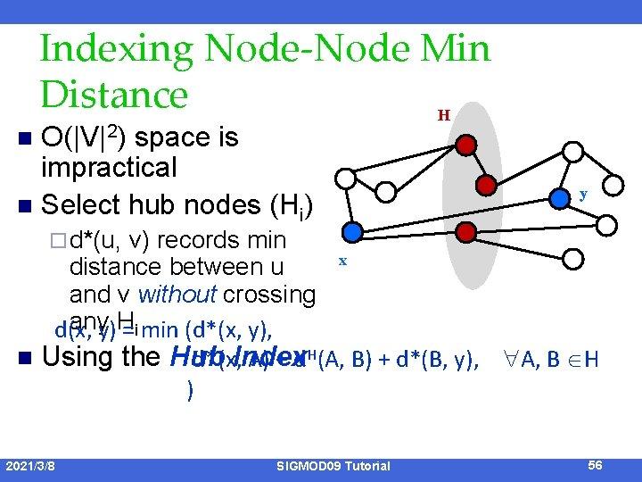 Indexing Node-Node Min Distance H O( V 2) space is impractical n Select hub nodes (Hi)