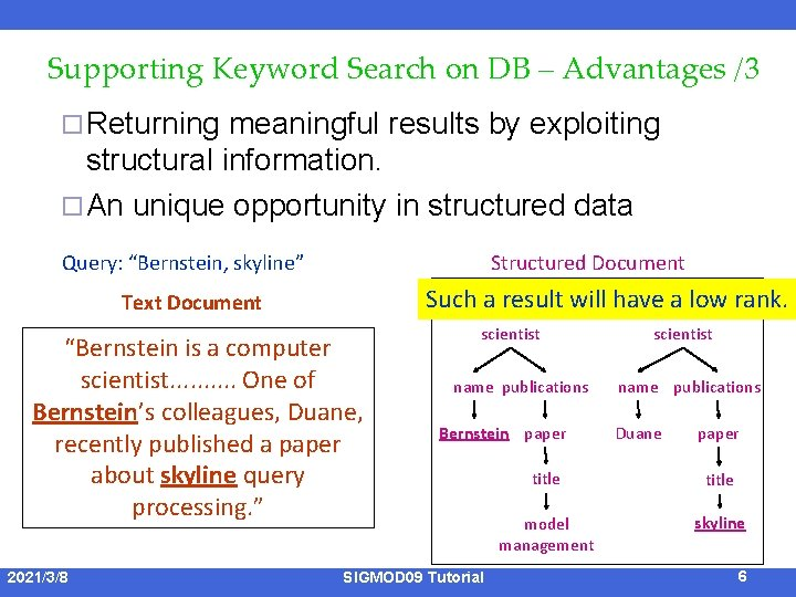 Supporting Keyword Search on DB – Advantages /3 ¨ Returning meaningful results by exploiting