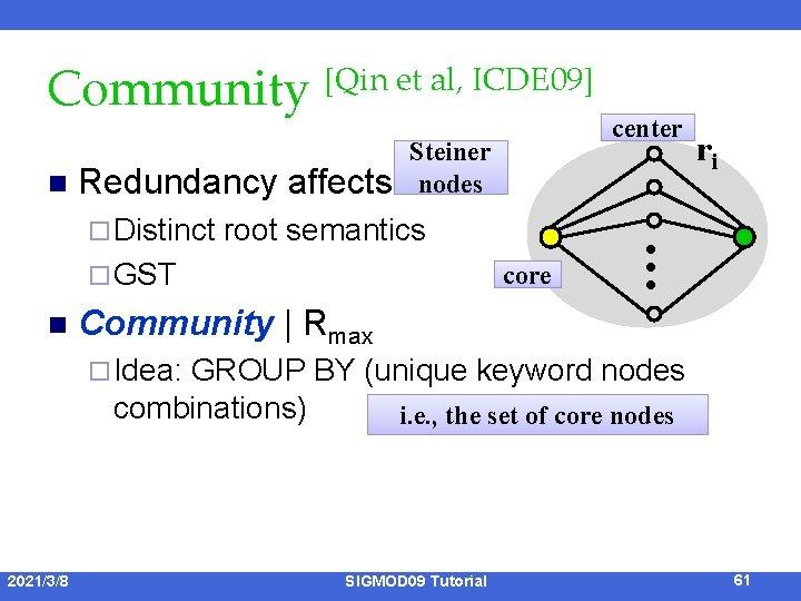 Community [Qin et al, ICDE 09] n Redundancy affects root semantics ¨ GST n