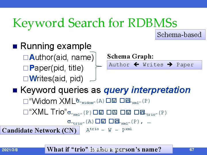 Keyword Search for RDBMSs Schema-based n Running example ¨ Author(aid, name) ¨ Paper(pid, title)