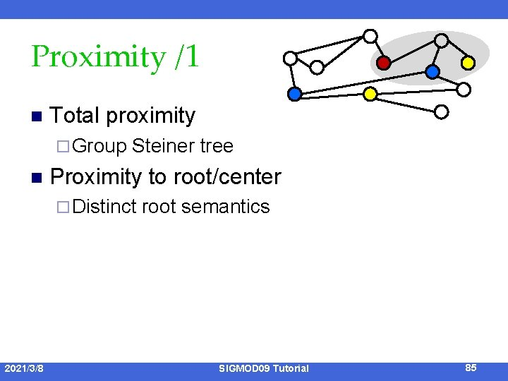 Proximity /1 n Total proximity ¨ Group n Steiner tree Proximity to root/center ¨