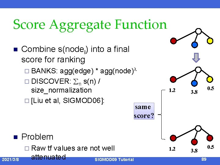 Score Aggregate Function n Combine s(nodei) into a final score for ranking agg(edge) *