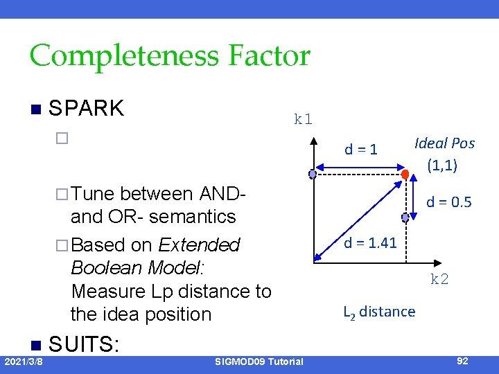 Completeness Factor n SPARK k 1 ¨ d=1 between ANDand OR- semantics ¨ Based