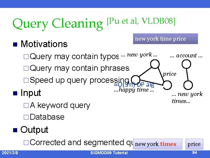 Query Cleaning [Pu et al, VLDB 08] n new york time price Motivations may