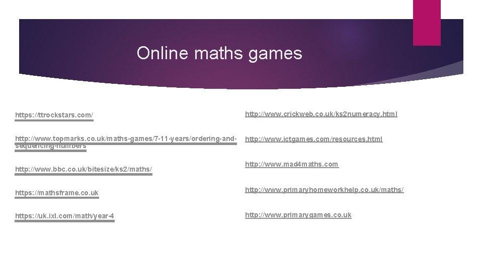Online maths games https: //ttrockstars. com/ http: //www. crickweb. co. uk/ks 2 numeracy. html