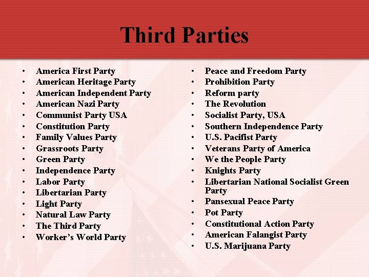 Third Parties • • • • America First Party American Heritage Party American Independent