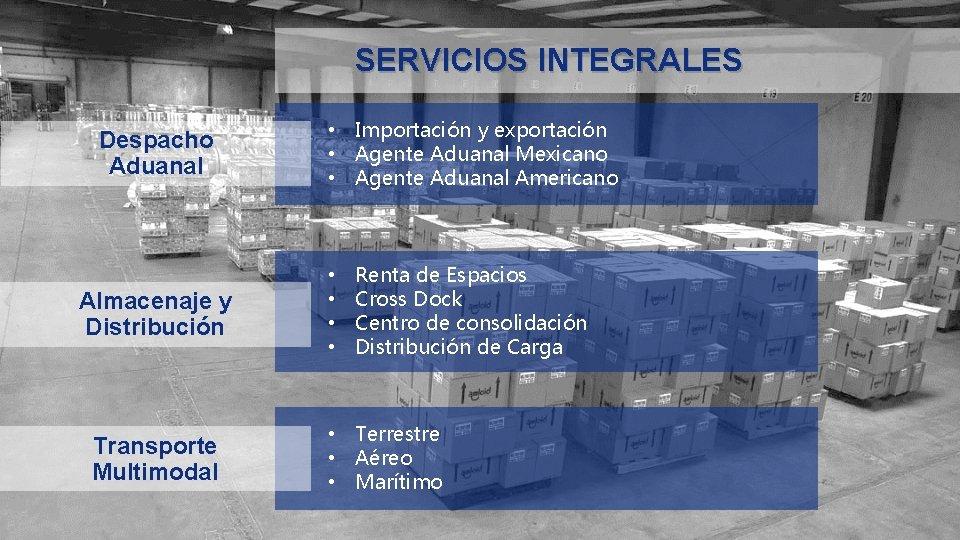 SERVICIOS INTEGRALES Despacho Aduanal Almacenaje y Distribución Transporte Multimodal • Importación y exportación •