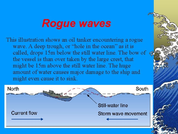 Rogue waves This illustration shows an oil tanker encountering a rogue wave. A deep