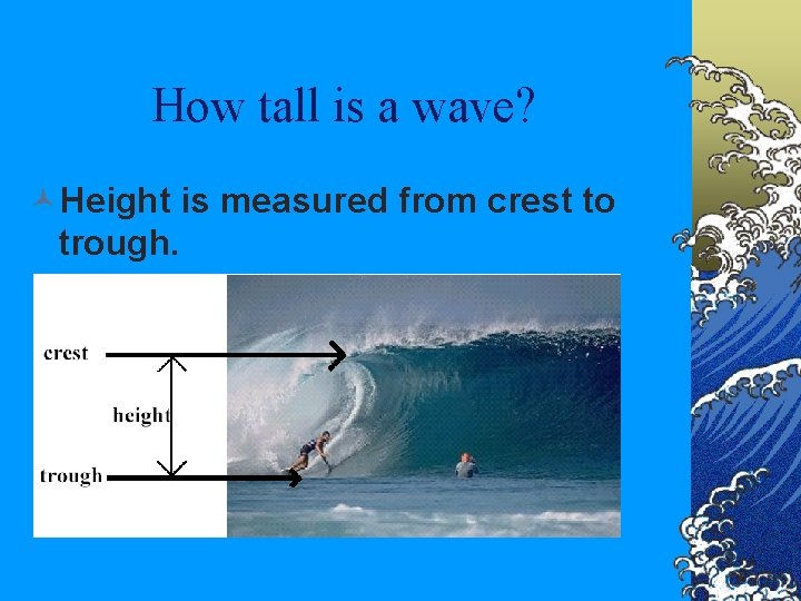 How tall is a wave? ©Height is measured from crest to trough.