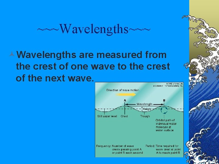 ~~~Wavelengths~~~ ©Wavelengths are measured from the crest of one wave to the crest of