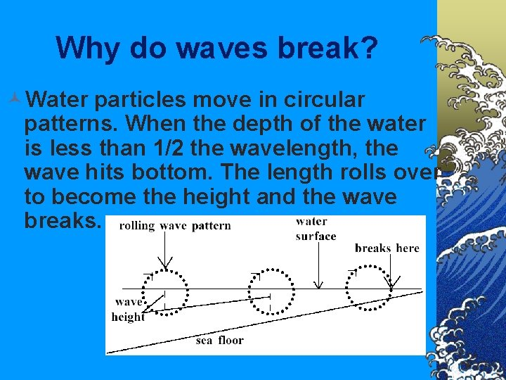 Why do waves break? ©Water particles move in circular patterns. When the depth of