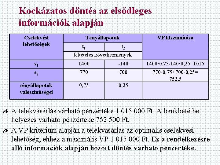 Kockázatos döntés az elsődleges információk alapján Cselekvési lehetőségek Tényállapotok t 1 VP kiszámítása t